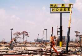 What do Waffle Houses Have to Do with Risk Management?